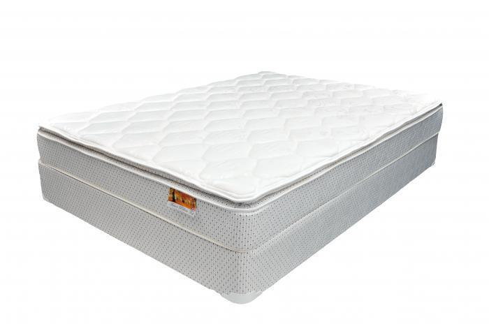 Rhynes & Rhodes Furniture Astor Pillowtop Twin Mattress ly